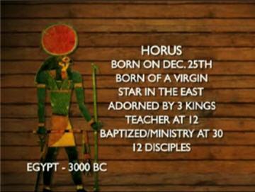 Ciri-ciri agama pagan Horus-egypt